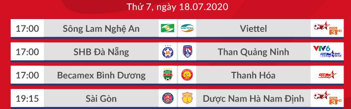 Sài Gòn – Nam Định: Sống không Pedro - 2