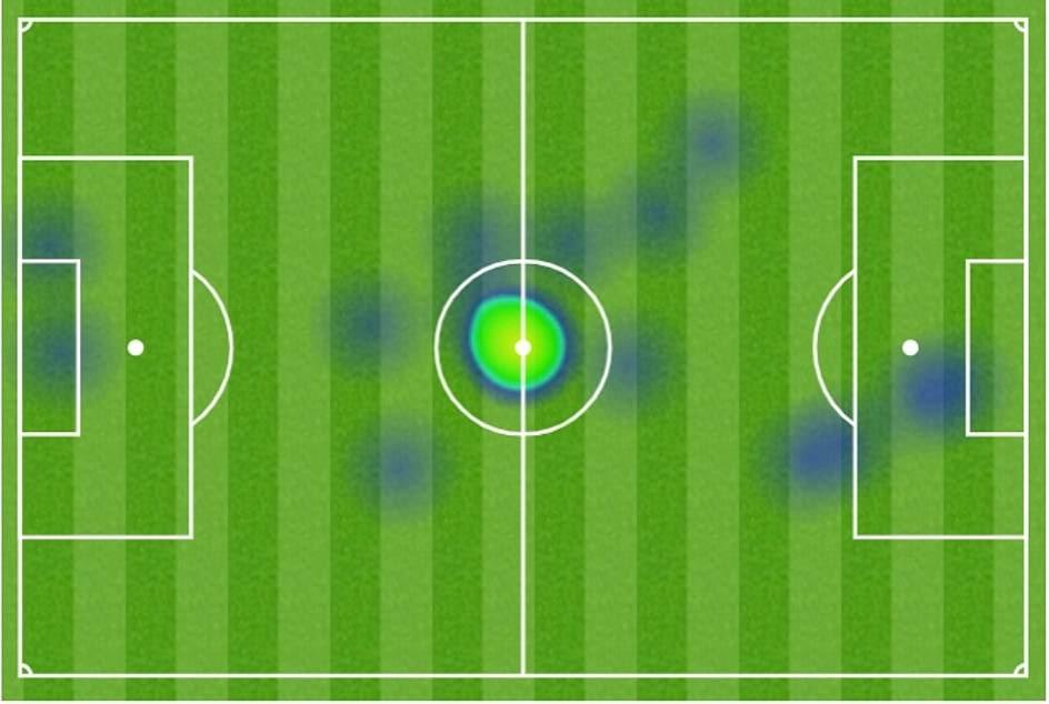 Bản đồ nhiệt của Suarez trong hiệp một.