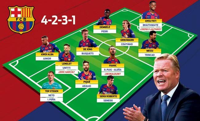 Sơ đồ mới của Barca. Ảnh: Diario Sport.