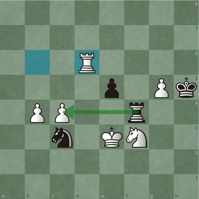 Lý do Carlsen dùng xe bắt tốt f4, là để diệt nốt tốt c4 rồi đến b4. Nhưng, Nepomniachtchi sẵn sàng thả tốt c4 cho Carlsen.