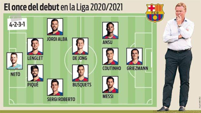 Đội hình chính của Barca mùa này.