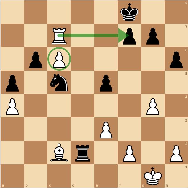Thế cờ sau 28...Rd8-d2, ở ván đầu tiên. Vachier-Lagrave, cầm quân trắng, thí xe vào tốt f7, mở đường cho tốt trắng ở c6 xuống phong hậu. Đen không có cách nào ngăn chặn điều này. Trắng giành ưu thế thắng.