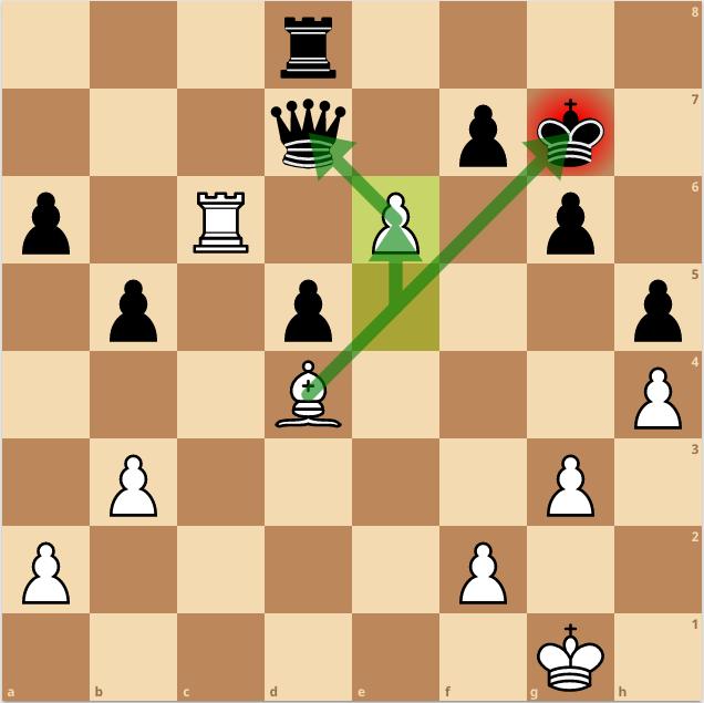 30.e6, và Đen đầu hàng. tốt trắng mở đường chiếu tượng, đồng thời bắt hậu d7. Trắng hơn tượng đảm bảo chiến thắng.