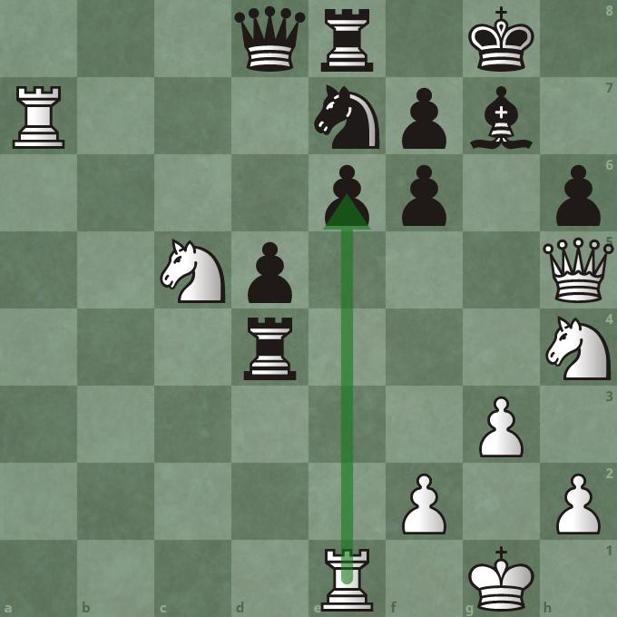 Thế cờ sau 28....Rb4xd4. Caruana, cầm quân trắng, đang chiếm thế chủ động, dù thiệt hai tốt. Máy tính đánh giá thế cờ cân bằng, Hai bên cùng có 17% khả năng thắng. Trắng đang dồn quân tấn công thành. Caruana thí xe vào tốt e6 ở nước 29.Rxe6