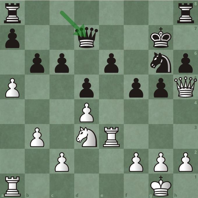 Carlsen, cầm quân đen, vừa đi 24...Qd7. Anh tin rằng thế cờ của Đen tốt lên nhiều, khi các quân đều được bảo vệ. Nhưng, Vua cờ bỏ sót đòn phối hợp của Trắng.