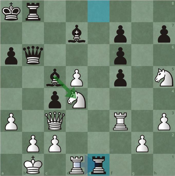 Carlsen đánh lạc hướng xe trắng khỏi vị trí bảo vệ mã d4. Đen thiệt chất, nhưng đổi lại là đòn tấn công vào tốt b2 không thể ngăn chặn. Vua trắng sắp rơi vào cảnh không có tốt che chắn.