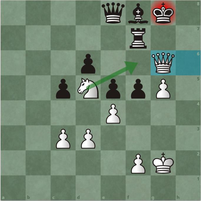 Thế cờ sau 44.Qxg6. Đen có ba lựa chọn: chạy vua vào h8, lên tượng g7 đỡ, hoặc đưa xe vào g7. Ở hai phương án đầu tiên của Đen, Trắng sẽ đi mã f6. Với phương án còn lại, Trắng đơn giản là bắt hậu e8.