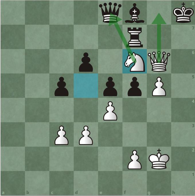 Tari chạy vua vào h8. Trắng nhảy mã f6, dọa bắt hậu e8. Còn Hậu trắng dọa chiếu hết ở g8. Tari đầu hàng.