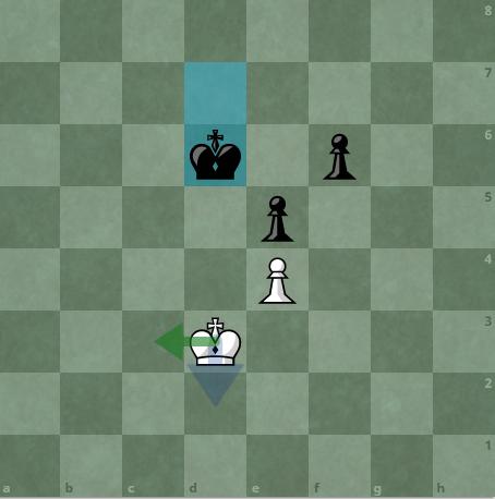 Thế cờ sau 68...Kd6. Nước cờ duy nhất giúp Trắng thoát thua là lùi vua về d2 để tránh bị đối vua. Nhưng, Firouzja sắp hết thời gian, đi vua sang c3.