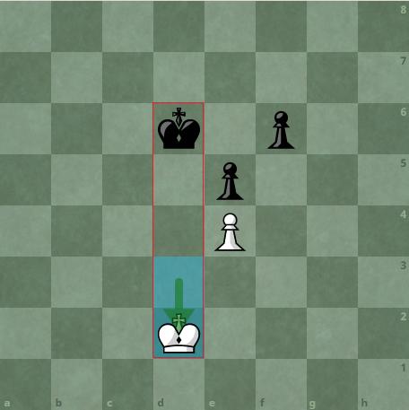 Khi về vua d2, Firouzja đã có thể tạo thế đối thua, cách nhau ba ô. Lợi thế lúc này thuộc về Trắng, vì nước tiếp theo Đen đi.
