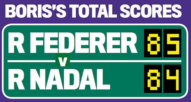 Điểm số chung cuộc Boris Becker chấm cho Federer và Nadal.