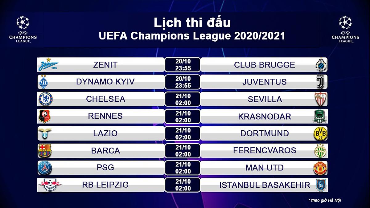 Lịch đấu ngày đầu vòng bảng Champions League 2020-2021.