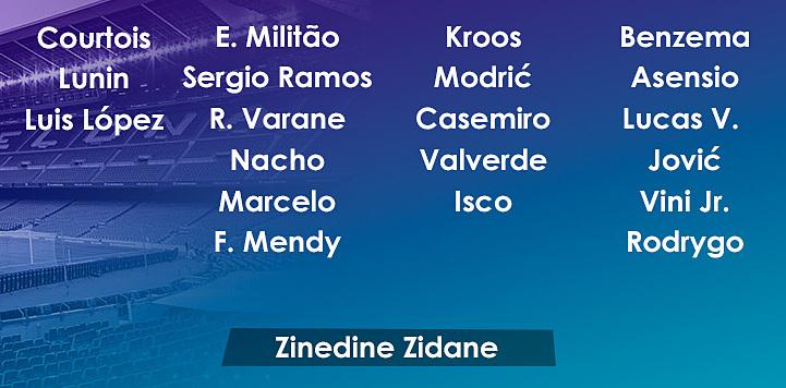 Danh sách 20 cầu thủ Real đăng ký cho trận El Clasico. Ảnh: RMFC