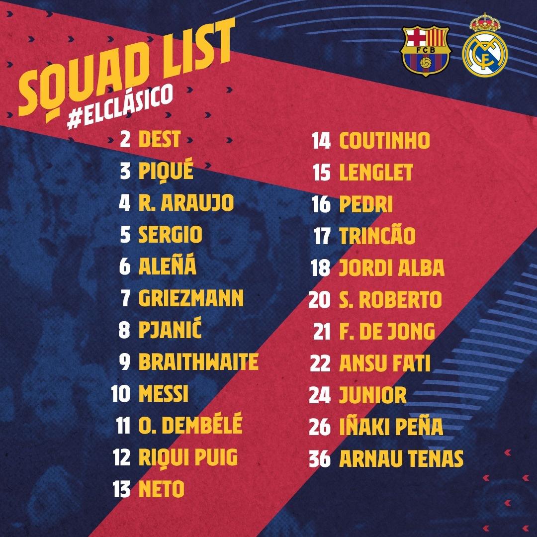 Danh sách cầu thủ Barca đăng ký dự trận El Clasico hôm nay.