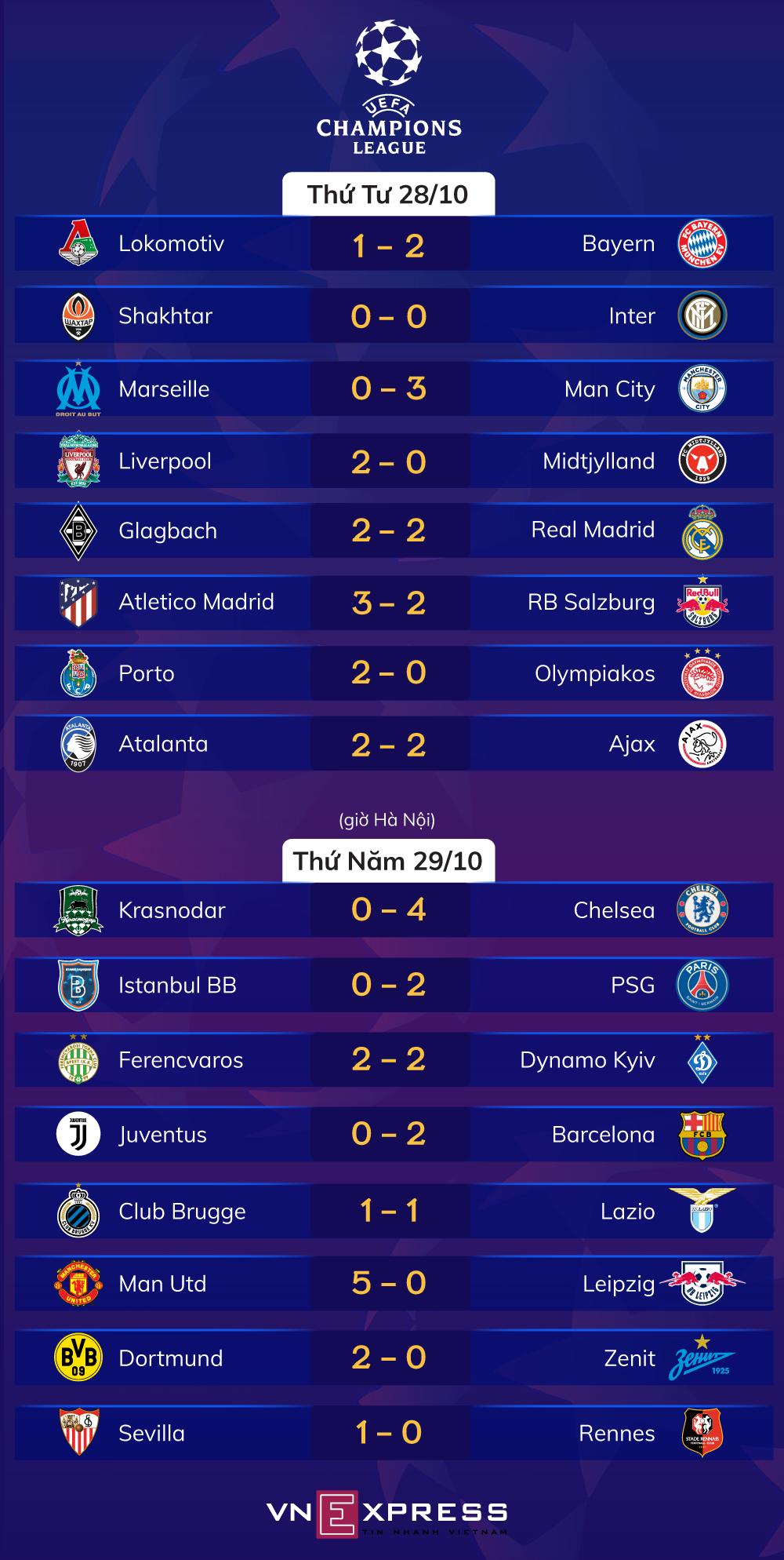 Man Utd hủy diệt Leipzig - 6