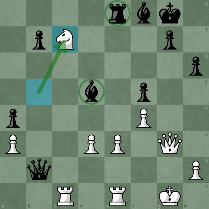 Posture after 32.Nxc7.  Again Nakamura walked in an instant.  Not only did the c7 eat well, the white code threatened to catch the e8 and the d5 statue.  At this point perhaps the American chess player thinks that White is dominant.  But, there was only one move to help Black turn the tide, and Quang Liem looked away in the blink of an eye.