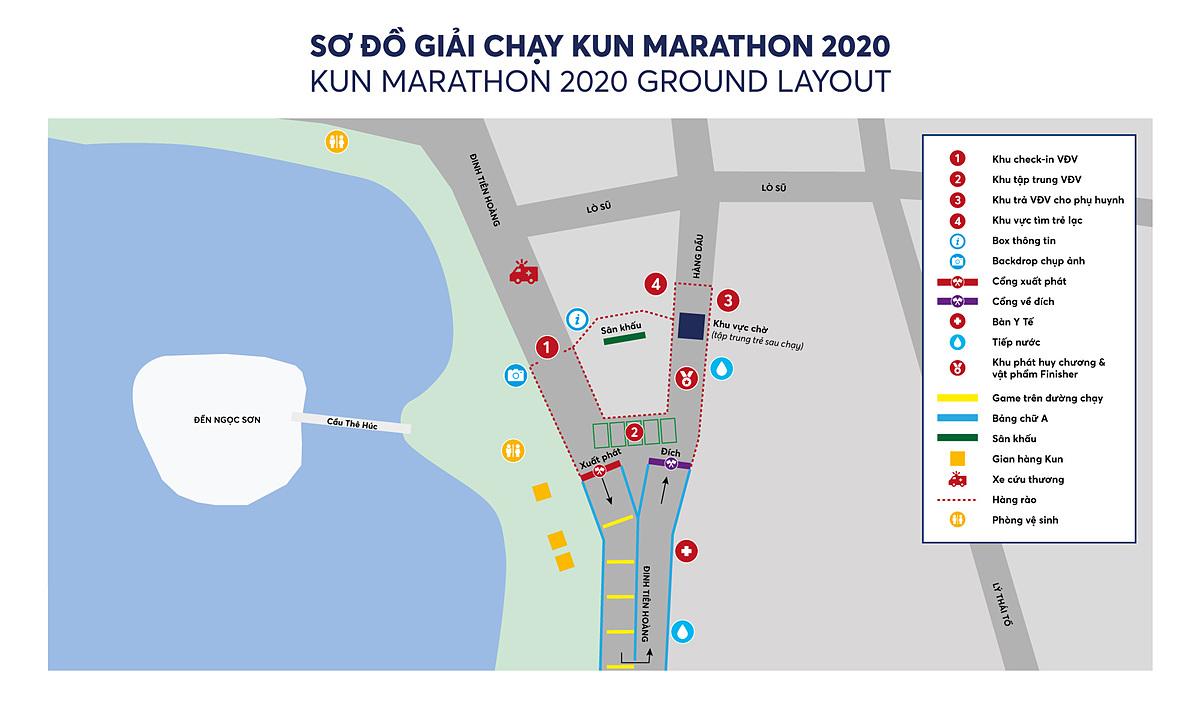 Kun Marathon 2020 running chart.