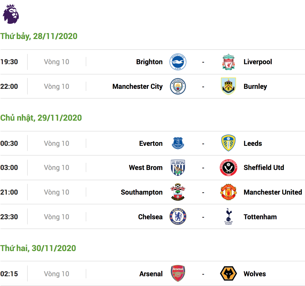 Mourinho: Chelsea xếp đội hình nào cũng mạnh - 3