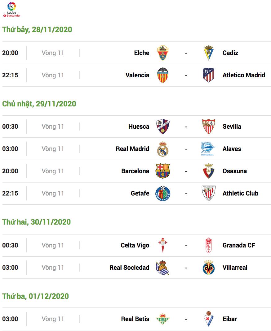 Rivaldo: Barca cần làm quen việc thiếu Messi - 2