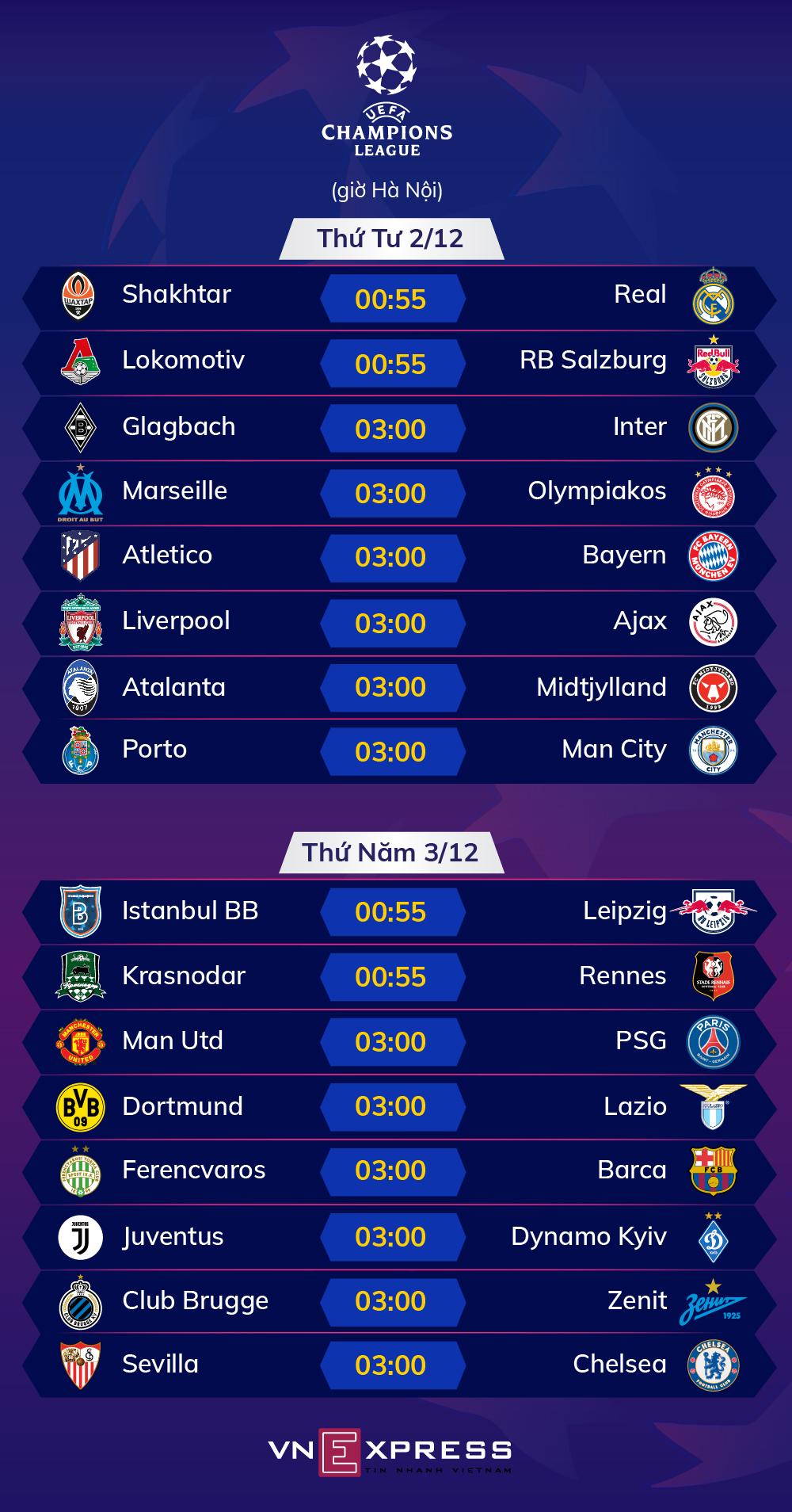 Lịch đấu lượt năm vòng bảng Champions League. Ảnh: Tạ Lư