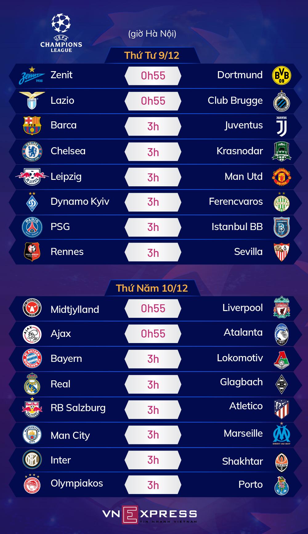Lịch đấu lượt trận cuối vòng bảng Champions League. Ảnh: Tạ Lư