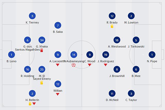 Arsenal lại thua trên sân nhà - 4