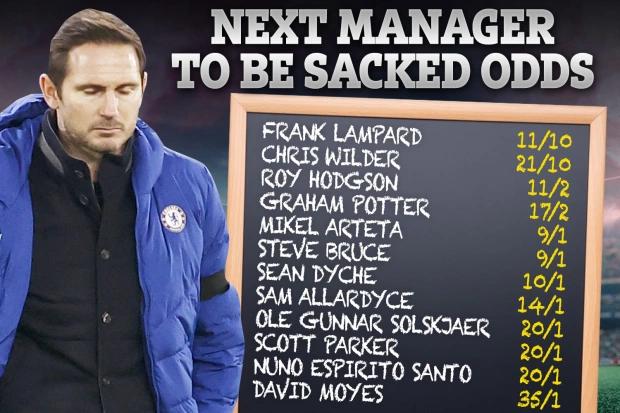 Pelatih berpeluang menjadi orang berikutnya yang dipecat di Liga Inggris 2020-2021.  Foto: Sun.