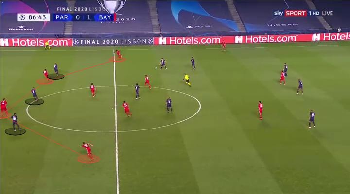 Hàng thủ Bayern bị đẩy vào thế hai chống ba trong pha phản công của PSG.
