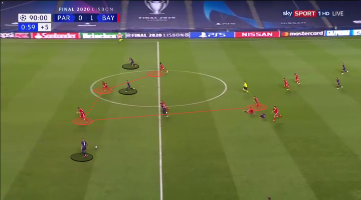 Covid-19 thay đổi chiến thuật bóng đá thế nào - 18