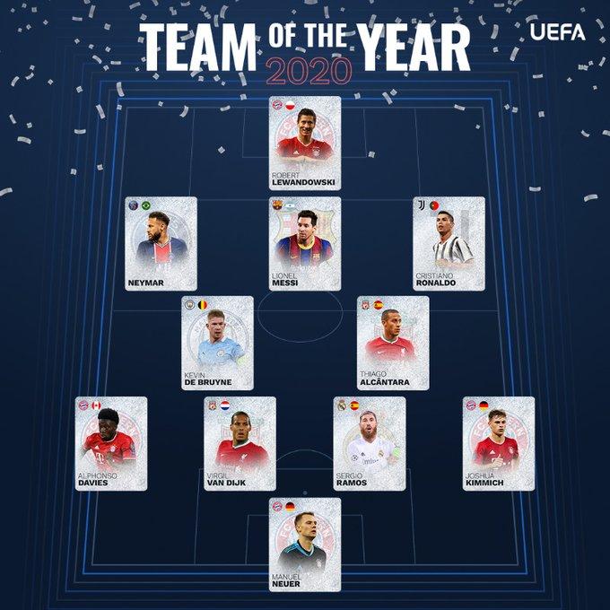 Đội hình tiêu biểu UEFA năm 2020. Ảnh: UEFA