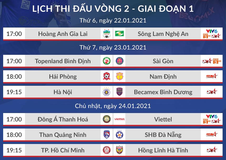 Coach Vu Tien Thanh: 'Binh Dinh ไม่ใช่ขนาดกลาง' - 2