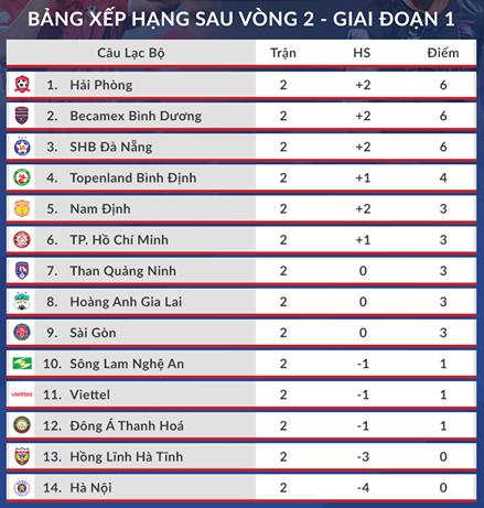 Lee Nguyễn xin đá sớm ở V-League - 4