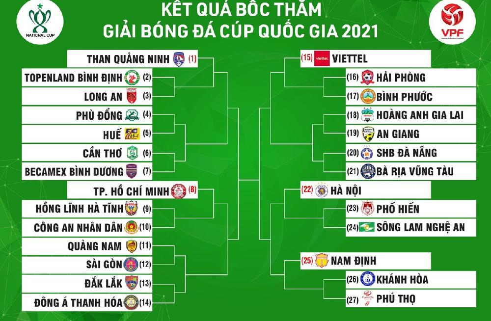 Jadwal Piala Nasional 2021.