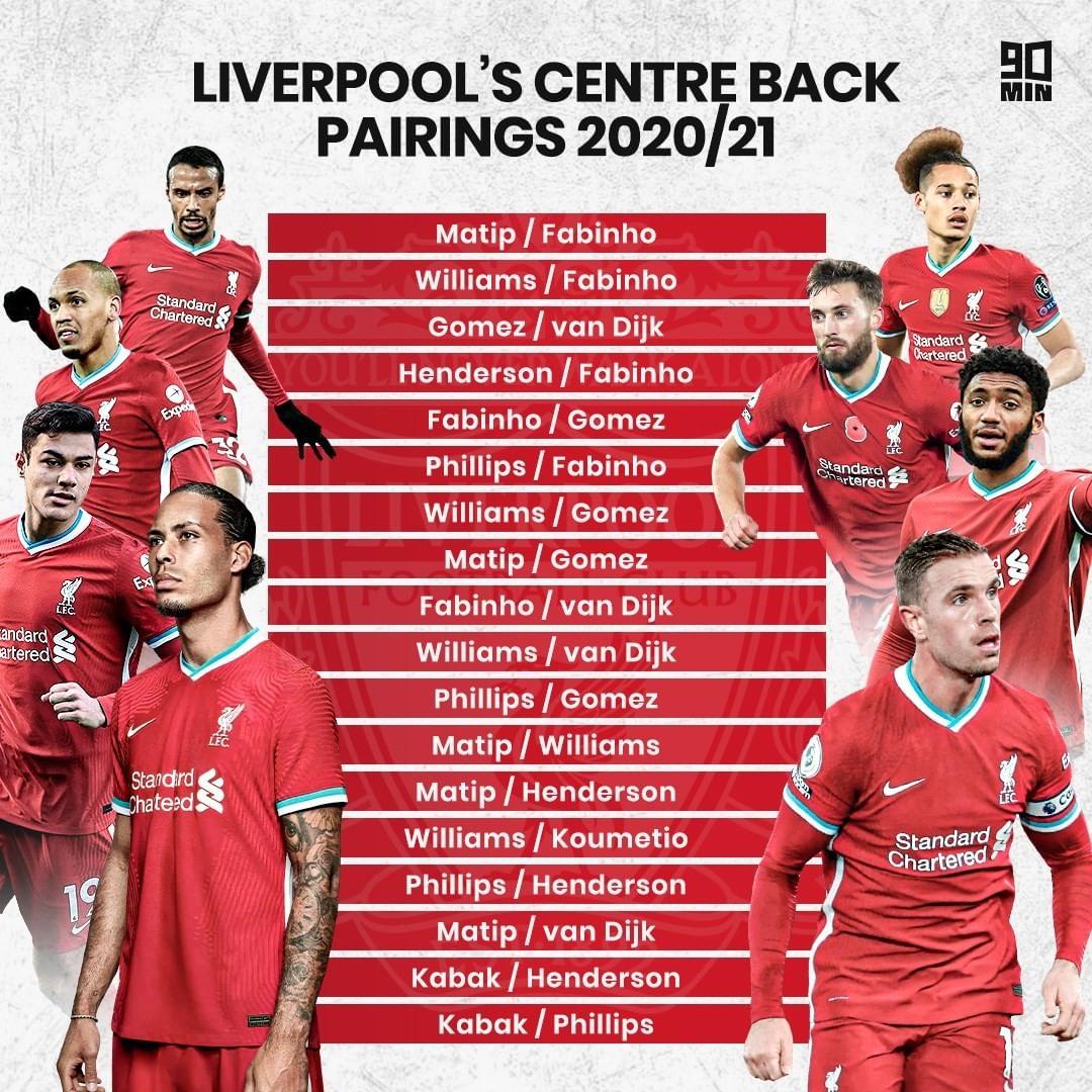 18 pasang gelandang yang digunakan Klopp di Liverpool musim ini.