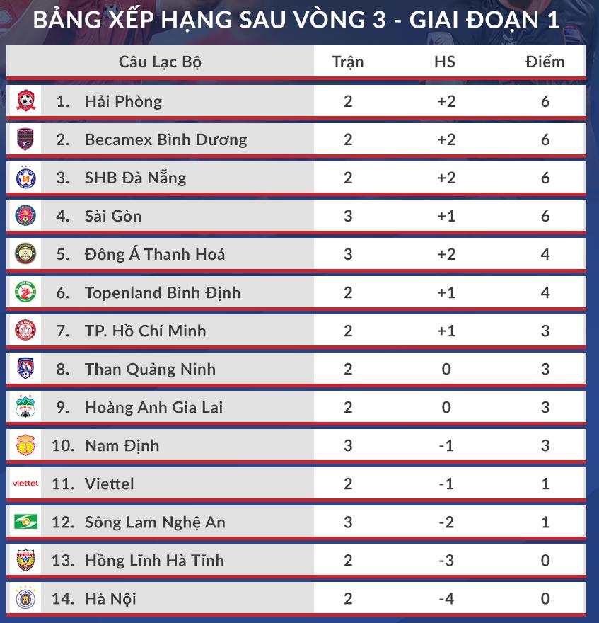 Cong Phuong: 'Penilaian bukanlah hal yang terpenting' - 3