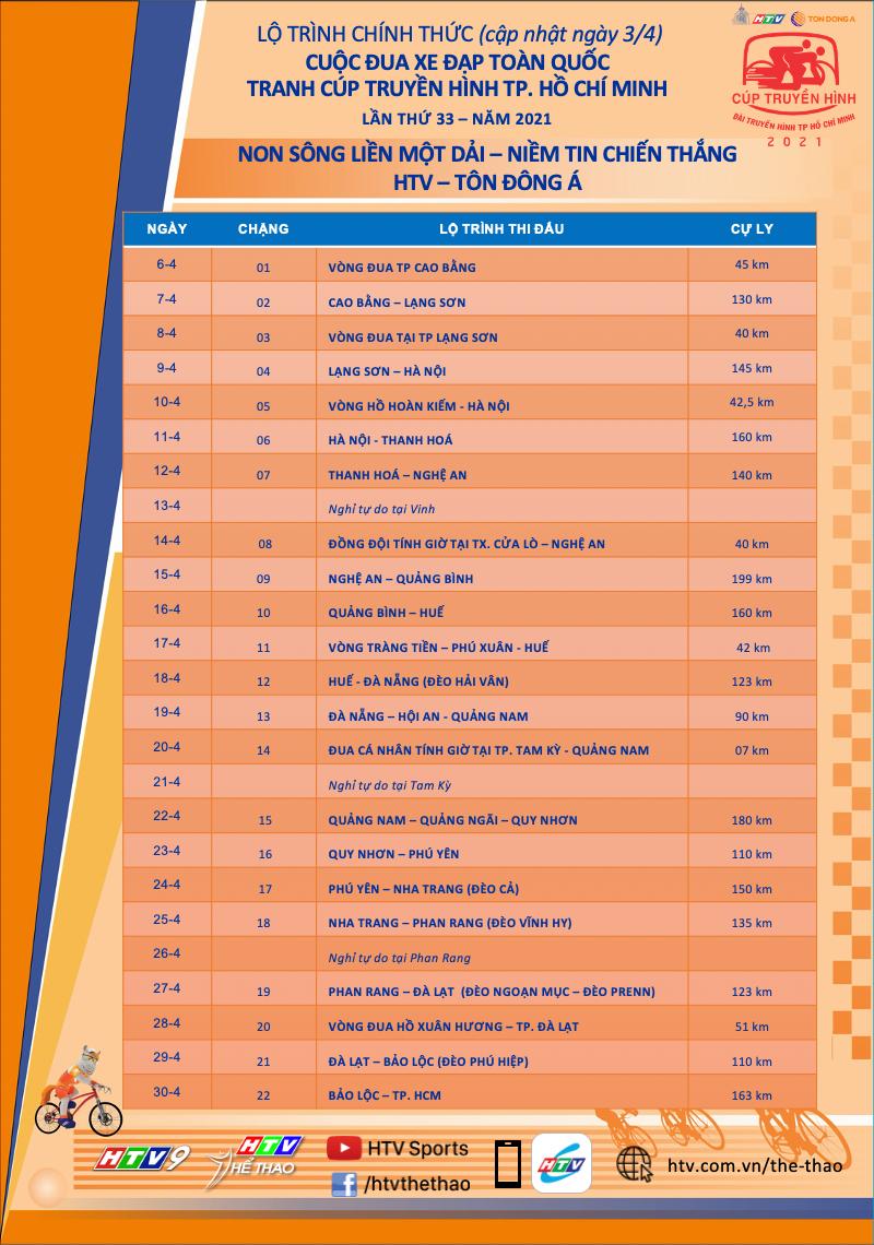Cua-rơ Tây Ban Nha nhất chặng 3 giải đua xuyên Việt - 2