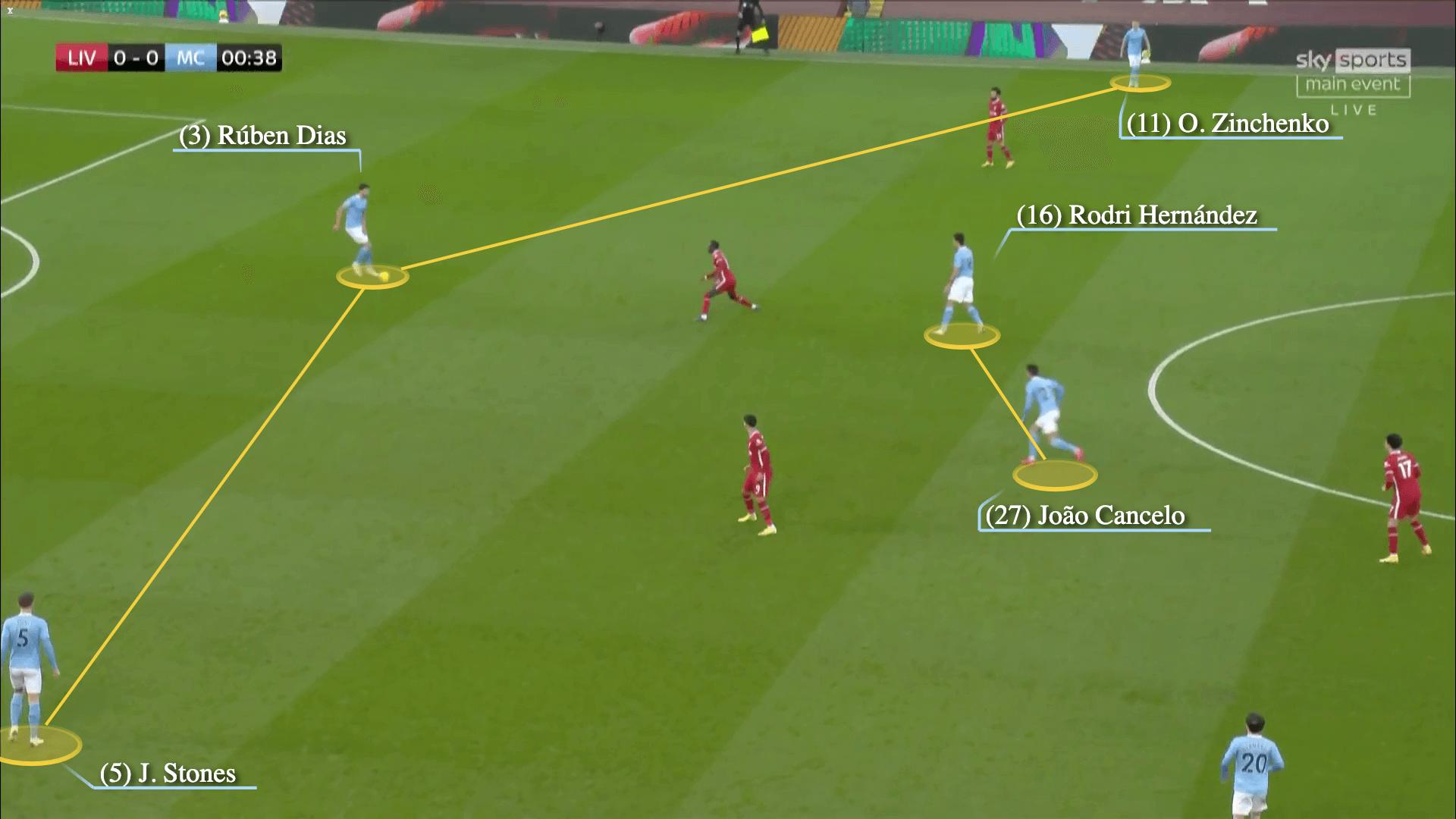 Man City saat menyebarkan bola dari downline.
