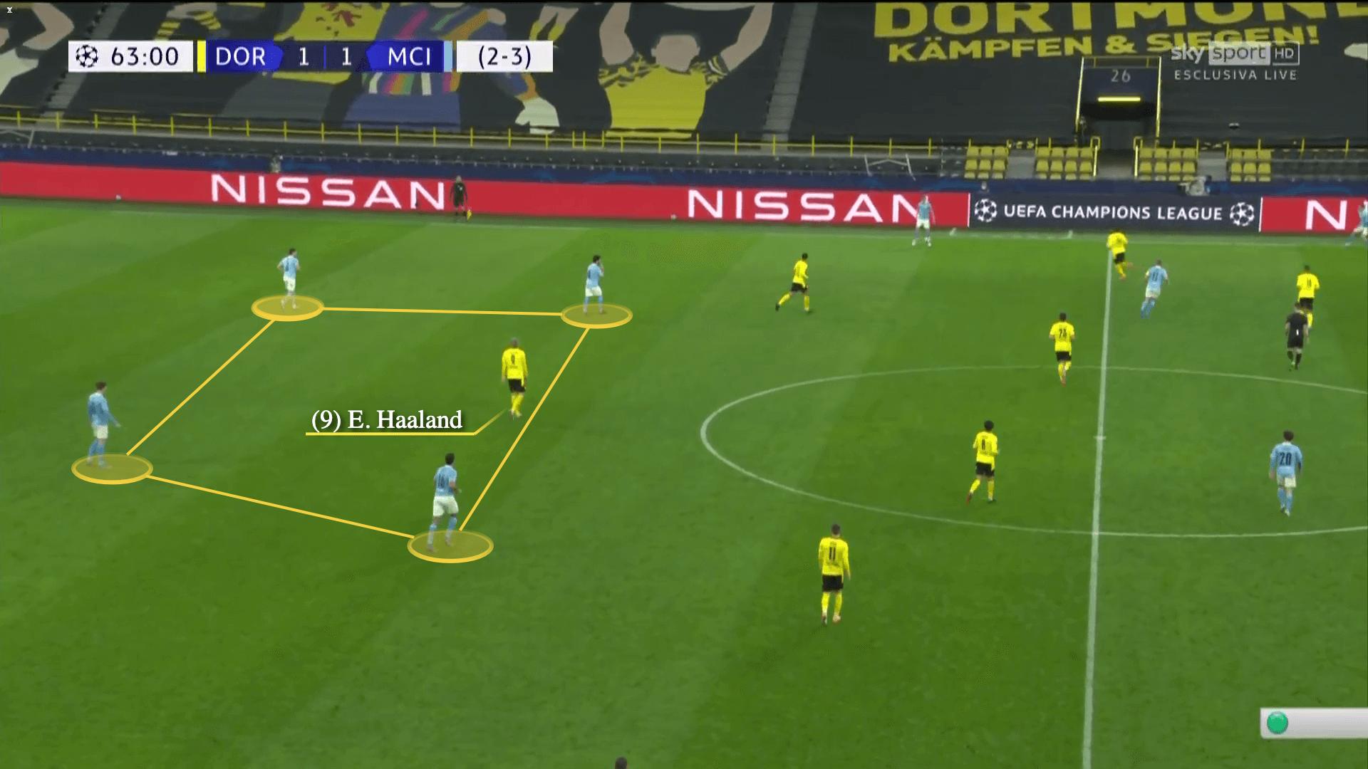 Man City menggunakan empat pemain untuk mengunci Haaland di perempat final.