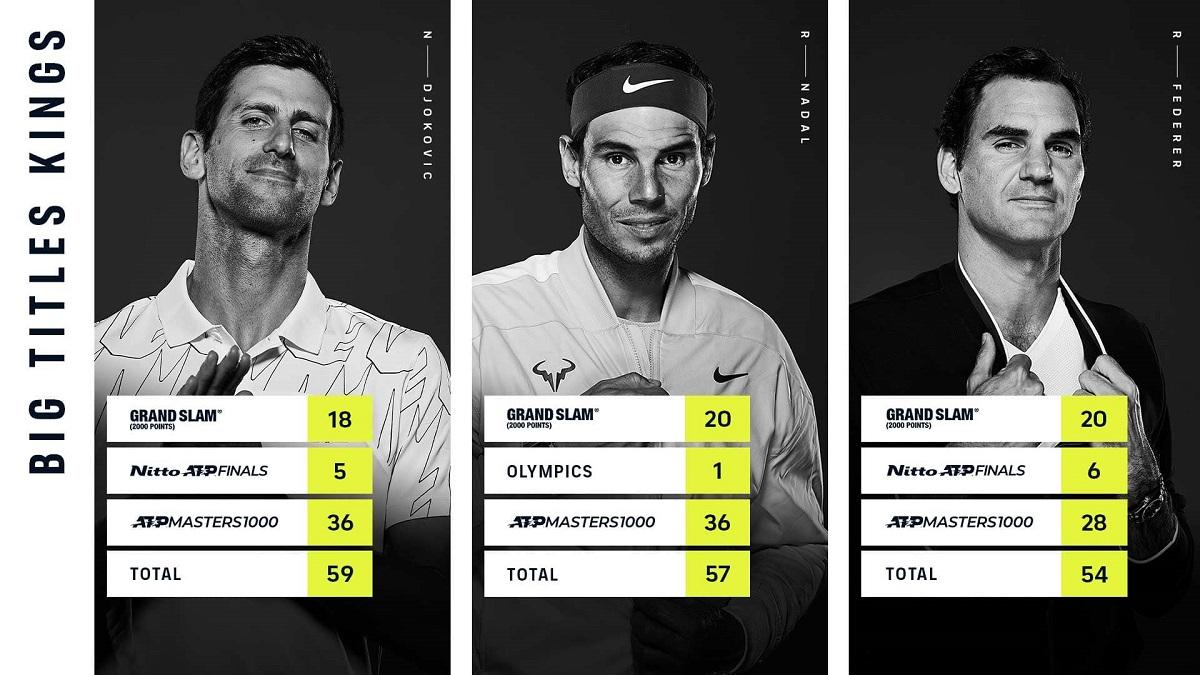 Chưa ai trong Big 3 hoàn tất bộ sưu tập bốn danh hiệu lớn. Ảnh: ATP.