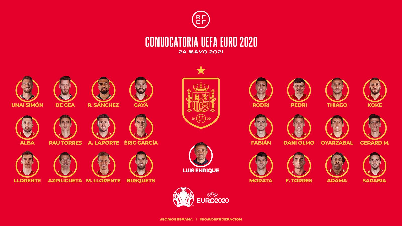 Danh sách 24 cầu thủ Tây Ban Nha dự Euro 2020, nhưng mỗi trận chỉ có tối đa 23 cầu thủ được đăng ký thi đấu.
