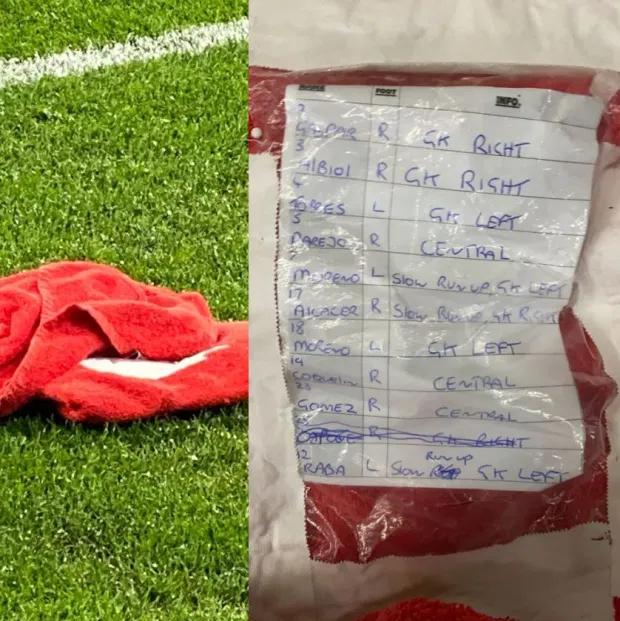 Mảnh giấy ghi thói quen sút 11m của các cầu thủ Villarreal. Ảnh: Twitter.
