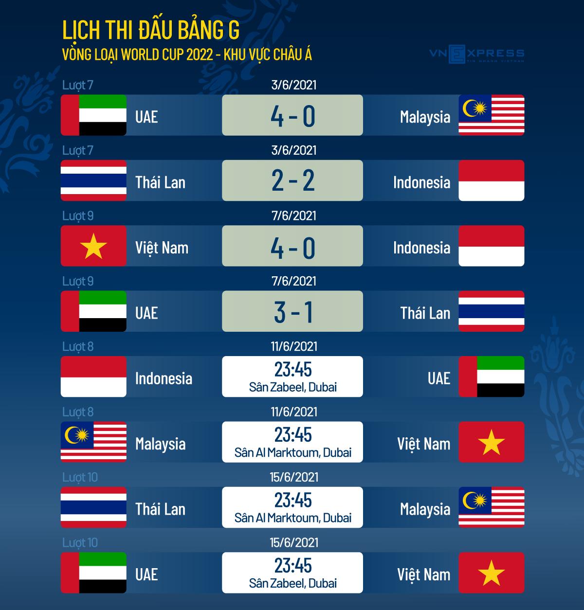 โค้ชเหงียนเวียดทัง: 'ผู้เล่นชาวอินโดนีเซียเล่นอย่างขมขื่น' - 2