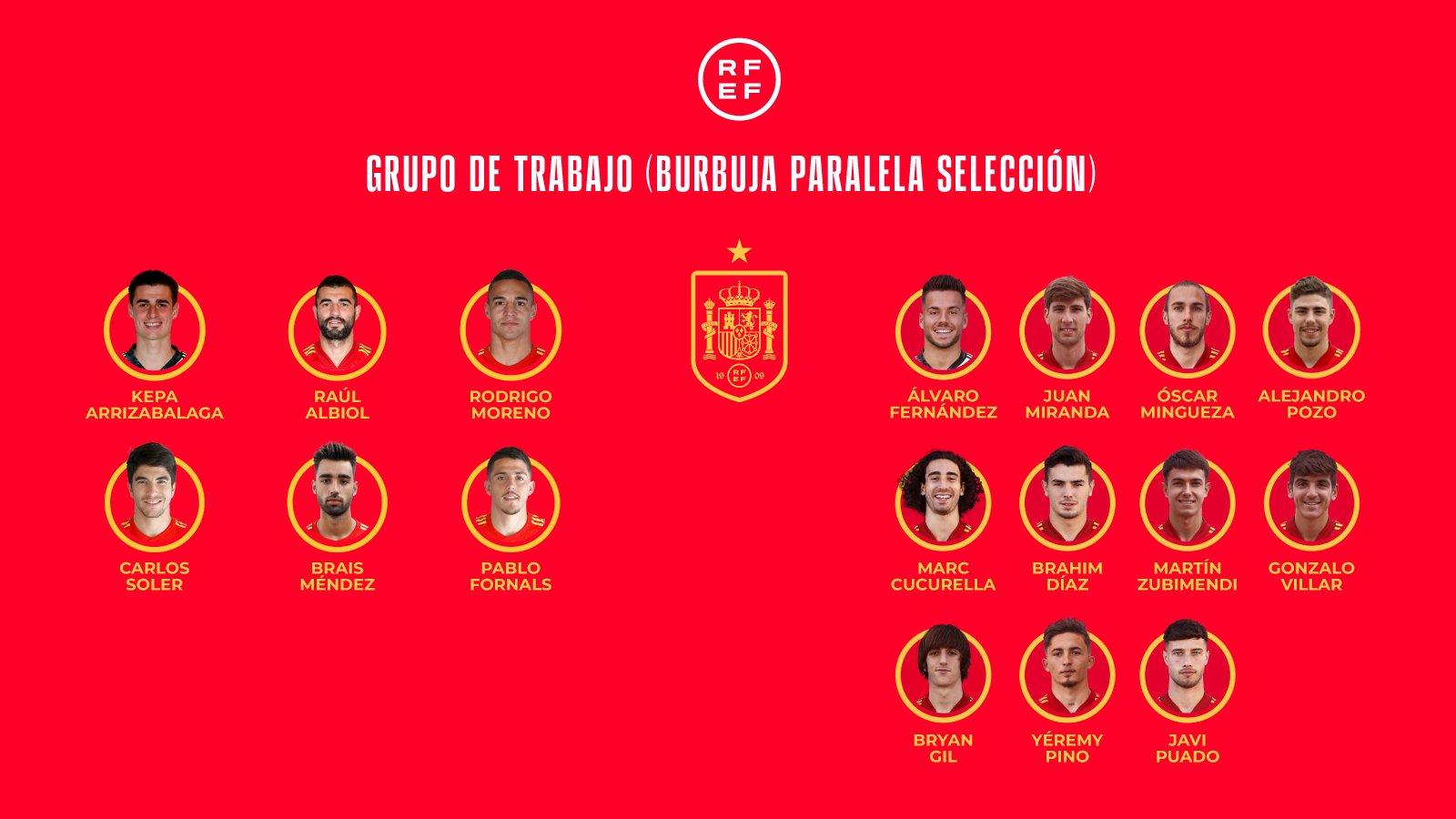 17 pemain ditambahkan melalui dua gelombang tim Spanyol.