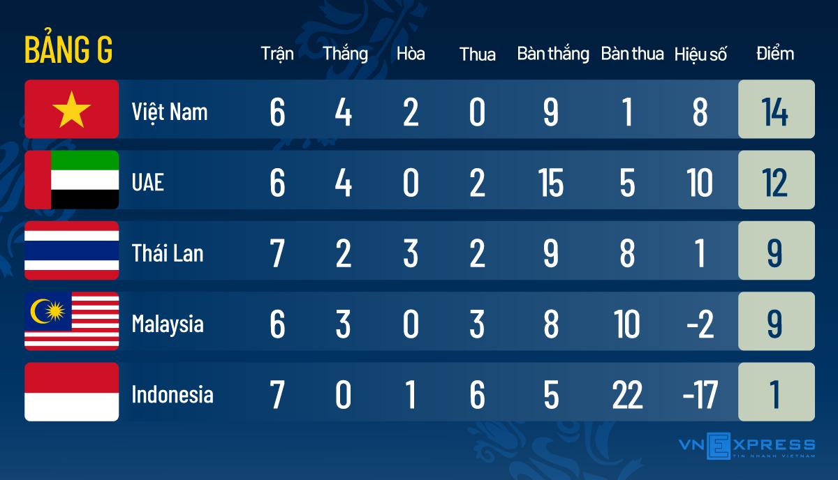 Hậu vệ từng đá Champions League xem Việt Nam là thử thách - 1