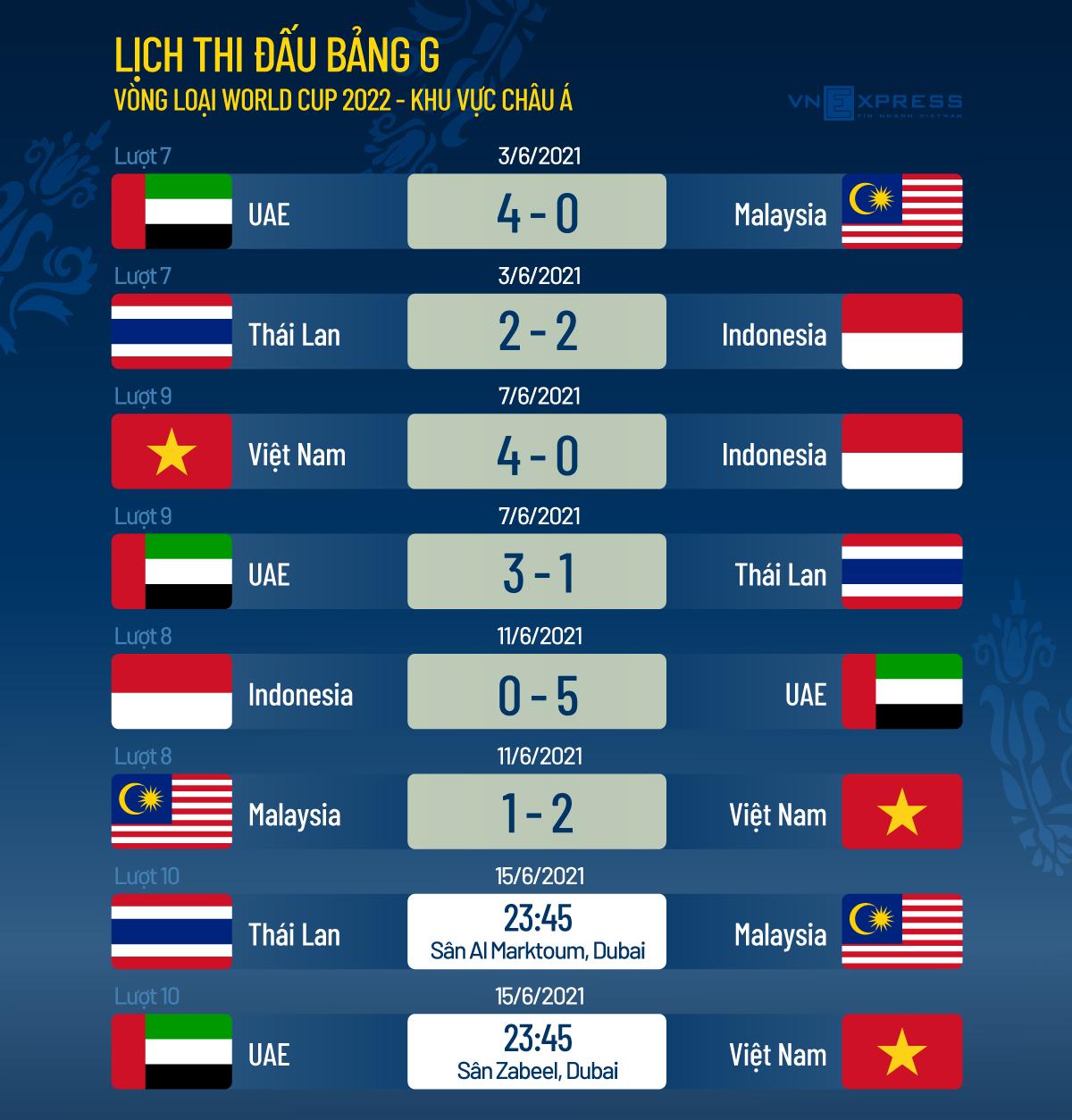 UAE ชนะอินโดนีเซียอย่างง่ายดาย - หน้า 2 - 2
