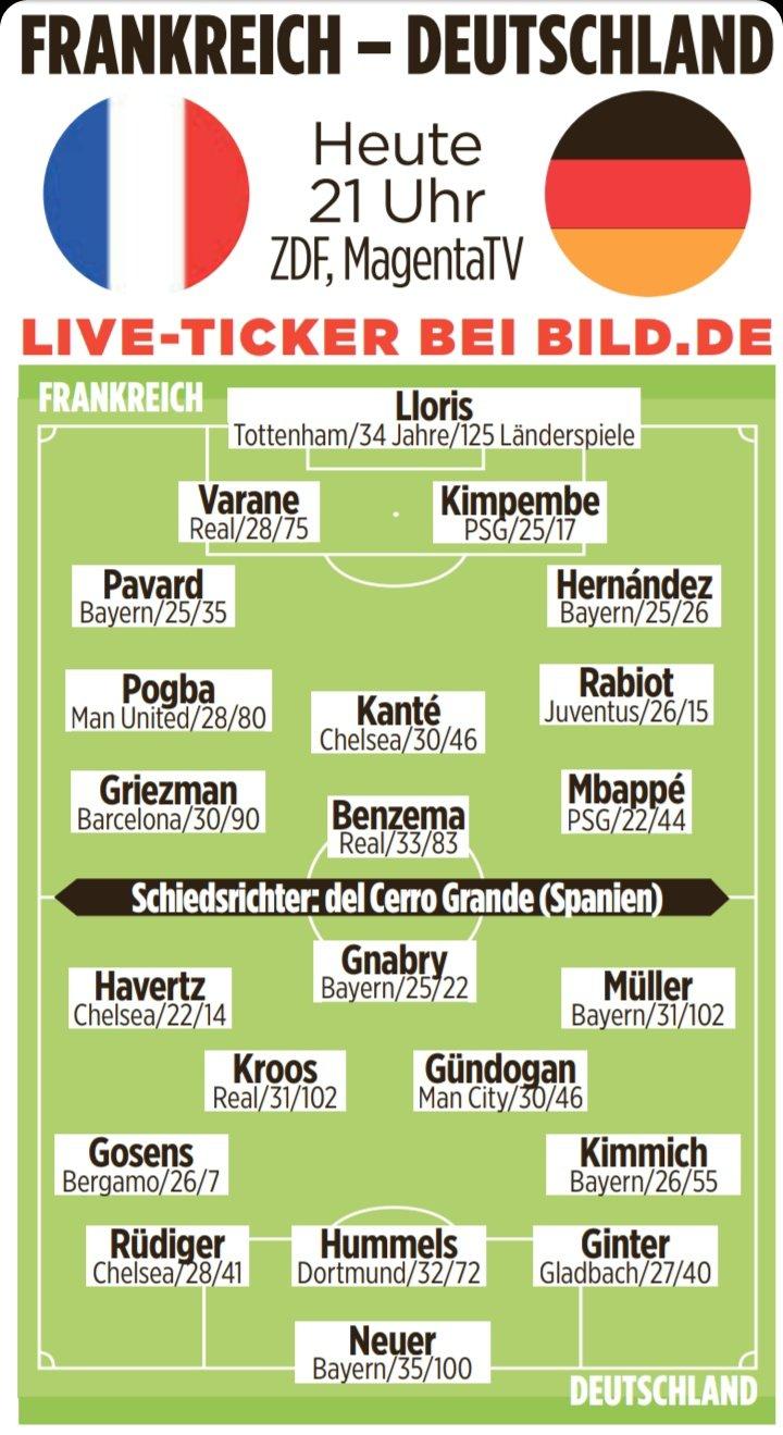 Đội hình xuất phát trận Đức - Pháp, theo dự đoán của tờ Bild.