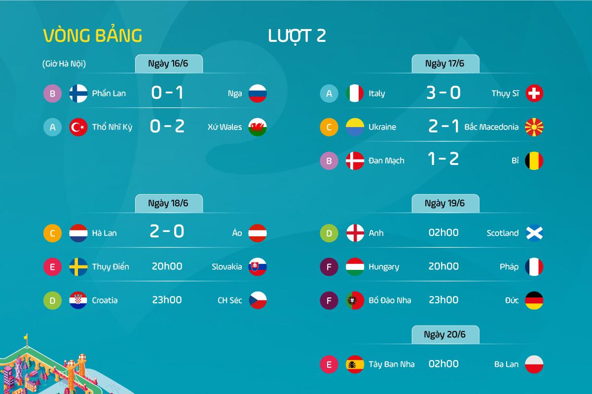 Croatia - Czech: Á quân World Cup vào đường cùng - 1