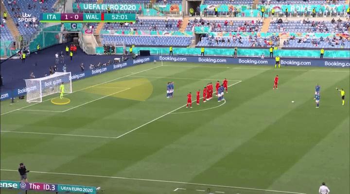 Bola mati - Senjata baru Italia di Euro 2021 - 5