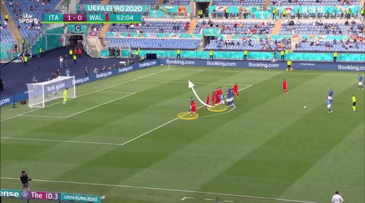Susunan tendangan penalti nyaris mencetak gol Italia ke gawang Wales di babak kedua pertandingan 20 Juni lalu.