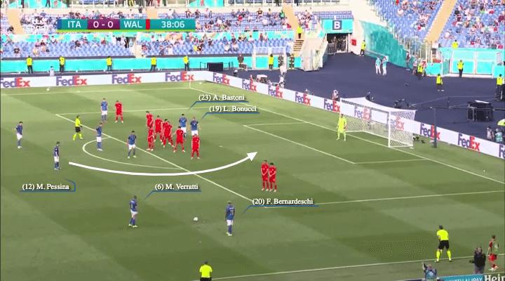Skrip tendangan bebas Vio dalam situasi yang dicetak Pessina untuk membantu Italia mengalahkan Wales 1-0 pada 20 Juni.